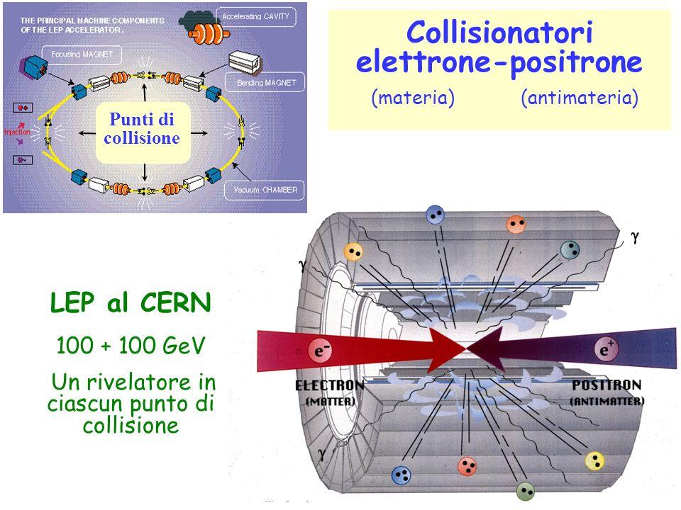 Collisionatori elettrone-positrone (materia) (antimateria)
