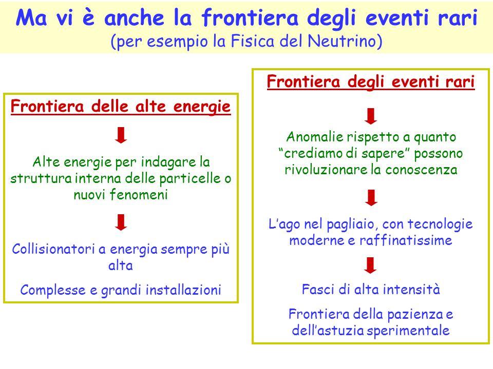 Ma vi è anche la frontiera degli eventi rari (per esempio la Fisica del Neutrino)