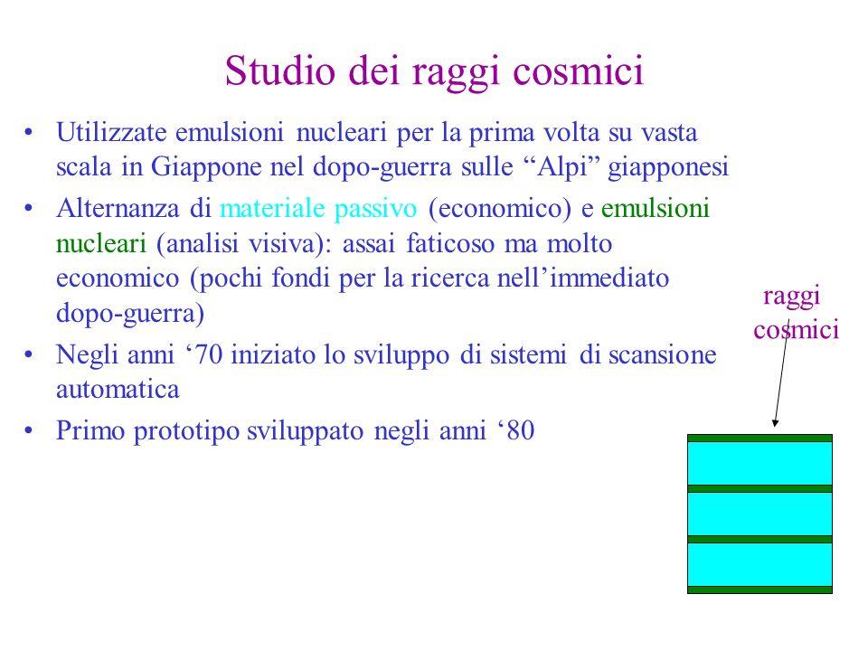 Studio dei raggi cosmici