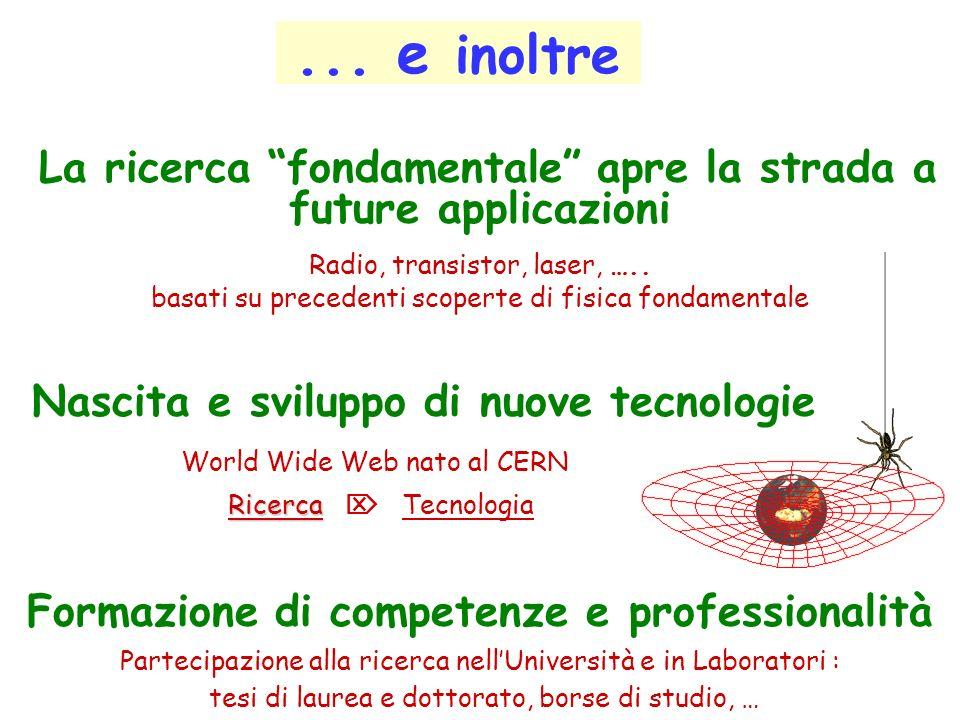 ... e inoltre La ricerca fondamentale apre la strada a future applicazioni. Radio, transistor, laser, …..