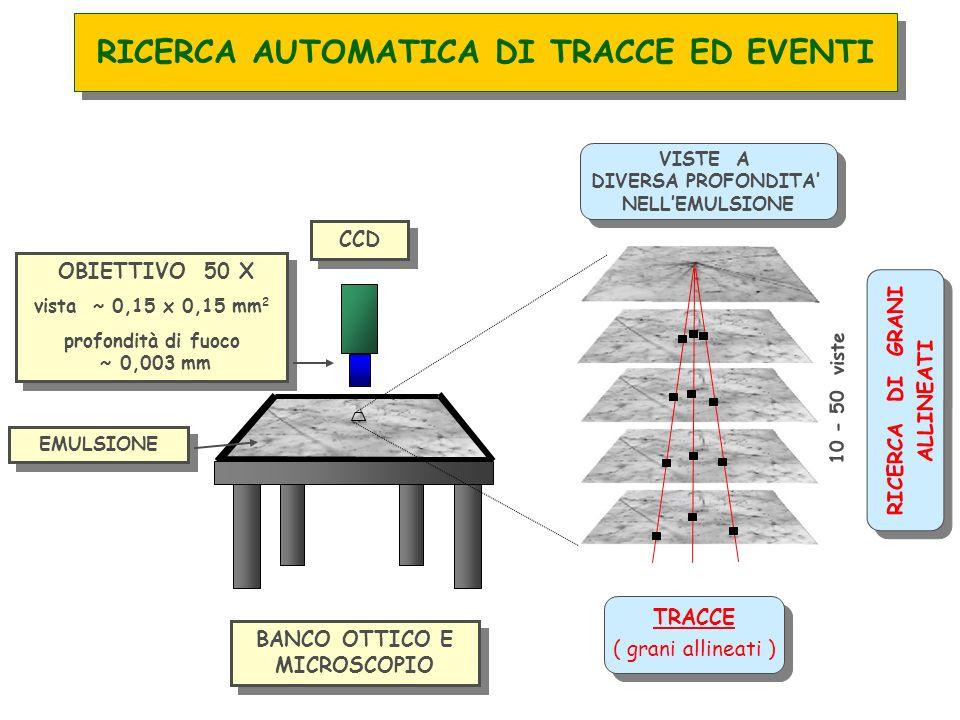 RICERCA AUTOMATICA DI TRACCE ED EVENTI