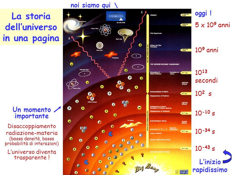 La storia dell'universo in una pagina