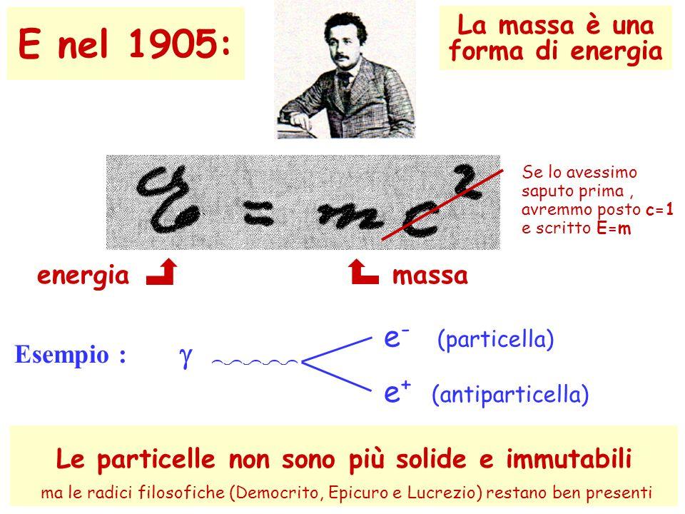 E nel 1905: e- (particella) g  e+ (antiparticella)
