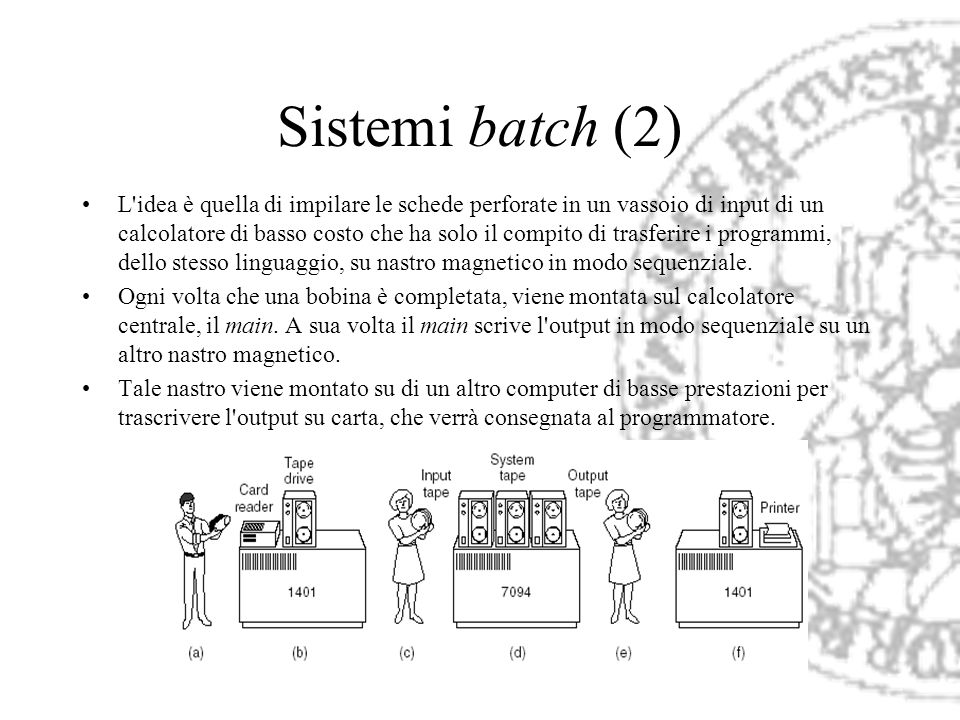 Sistemi batch (2)