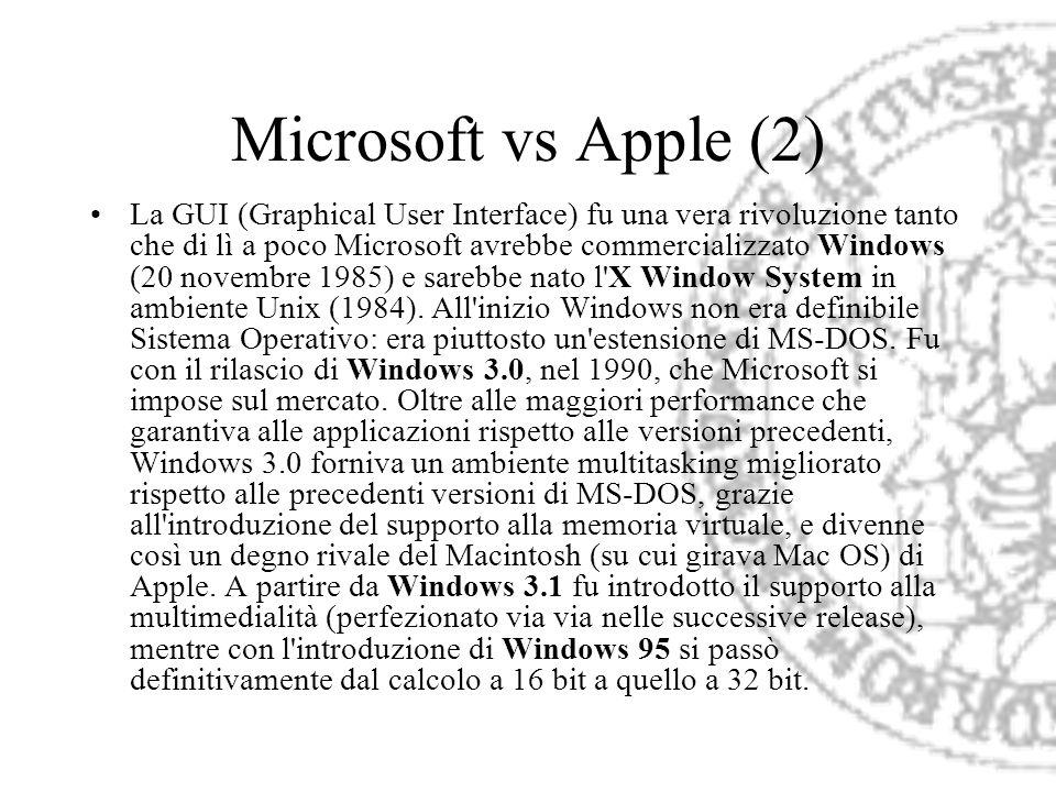 Microsoft vs Apple (2)