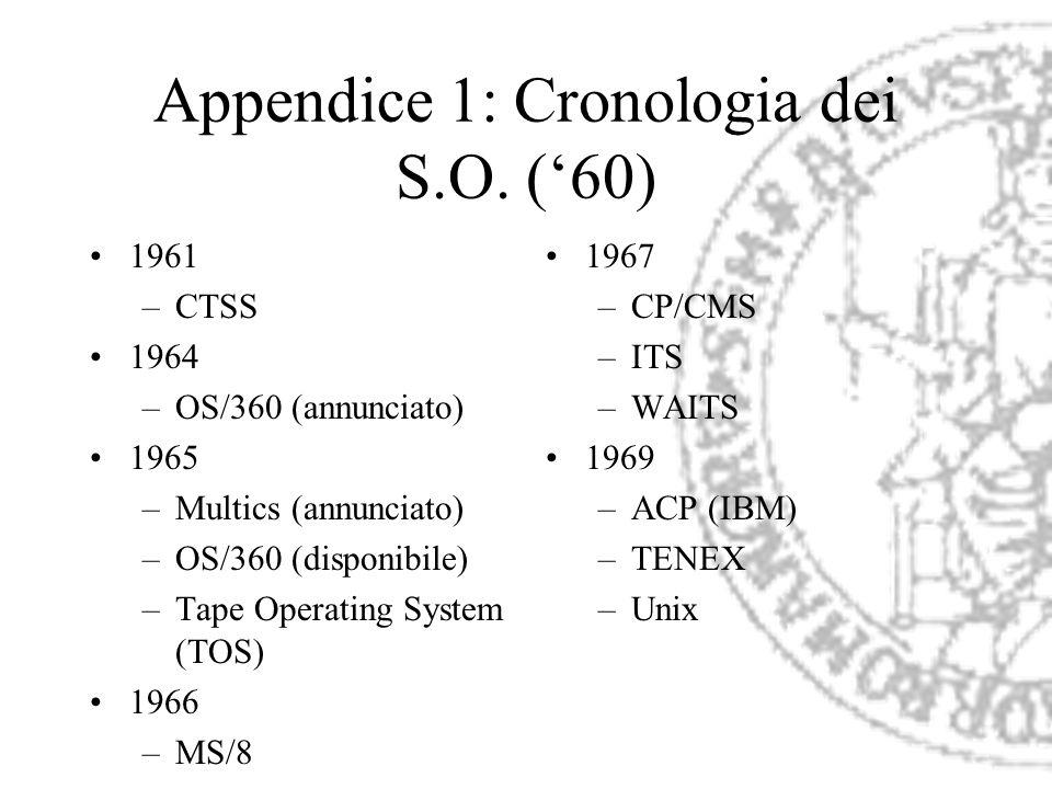 Appendice 1: Cronologia dei S.O. ('60)