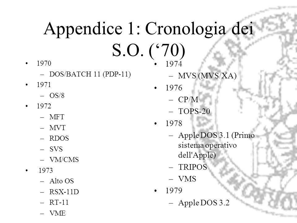 Appendice 1: Cronologia dei S.O. ('70)