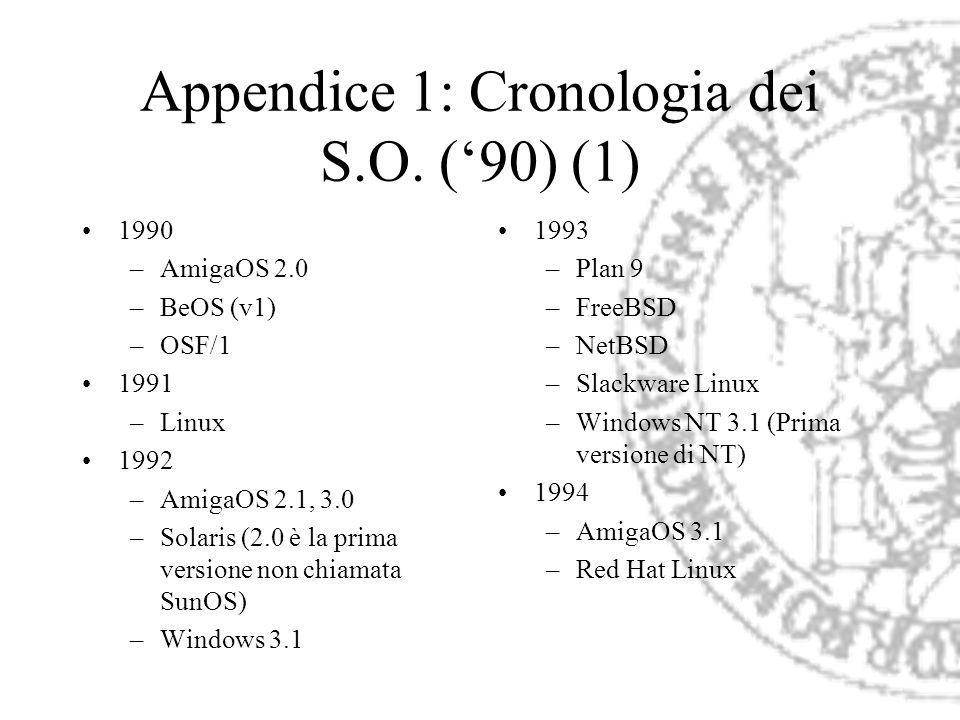 Appendice 1: Cronologia dei S.O. ('90) (1)