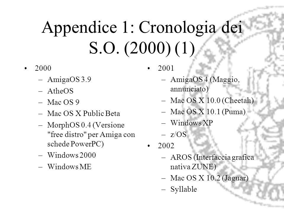 Appendice 1: Cronologia dei S.O. (2000) (1)
