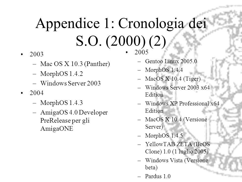 Appendice 1: Cronologia dei S.O. (2000) (2)