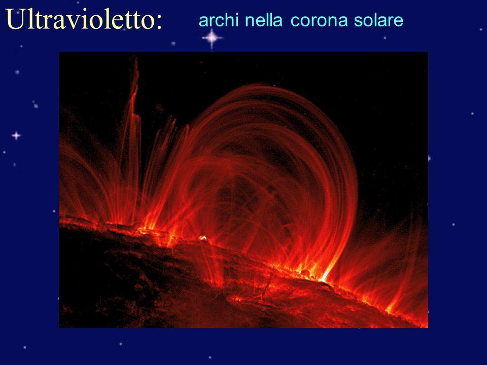 Ultravioletto: archi nella corona solare