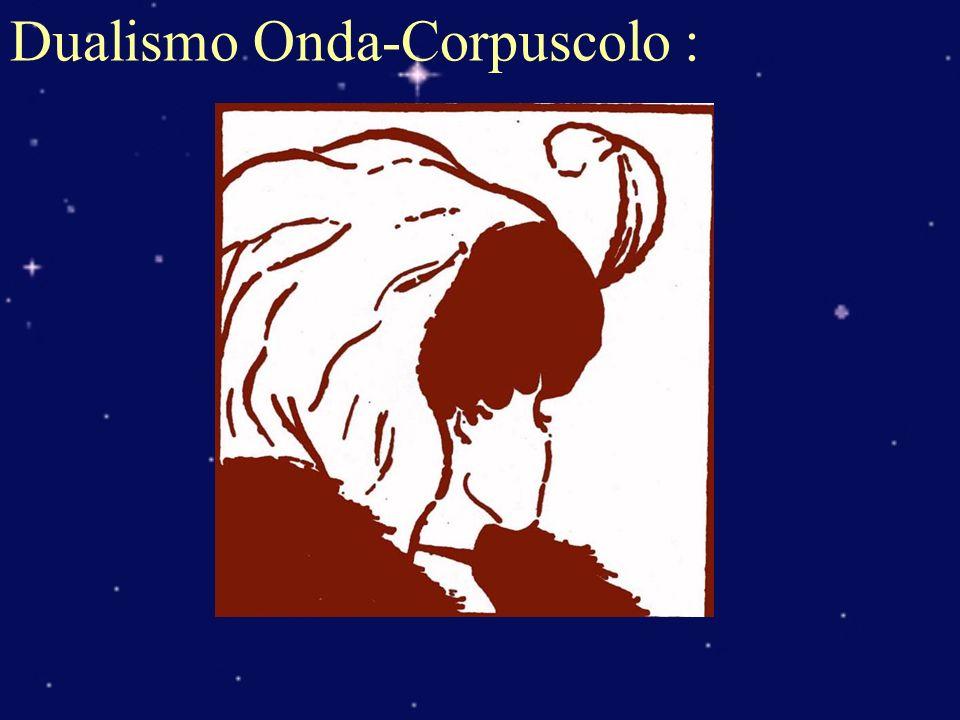 Dualismo Onda-Corpuscolo :