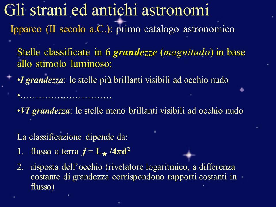 Gli strani ed antichi astronomi