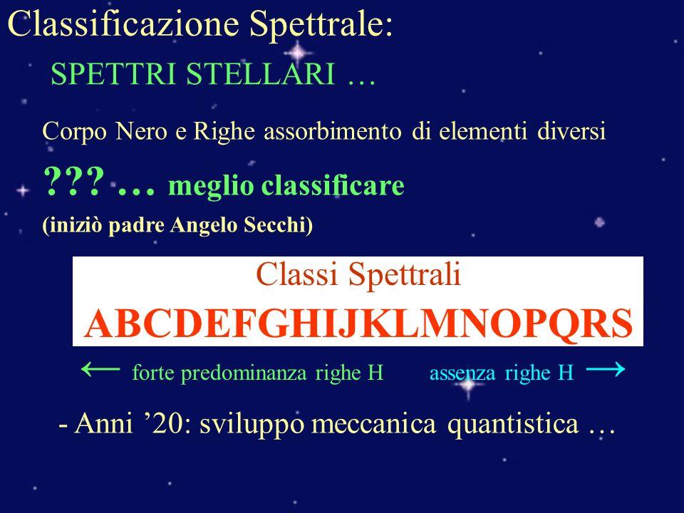 Classificazione Spettrale: