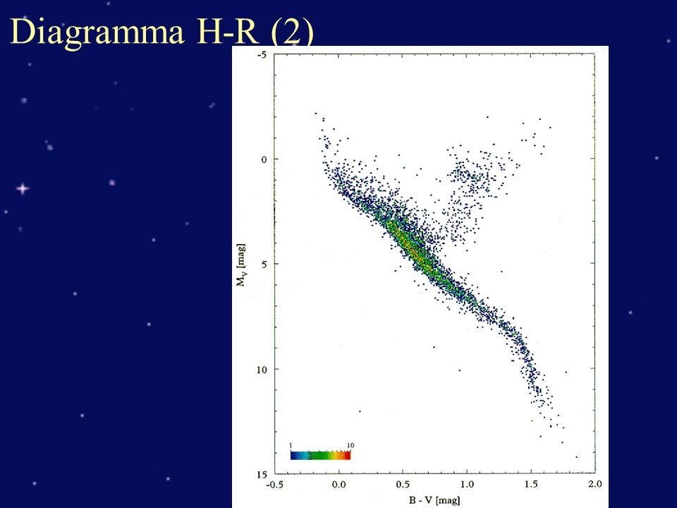 Diagramma H-R (2)