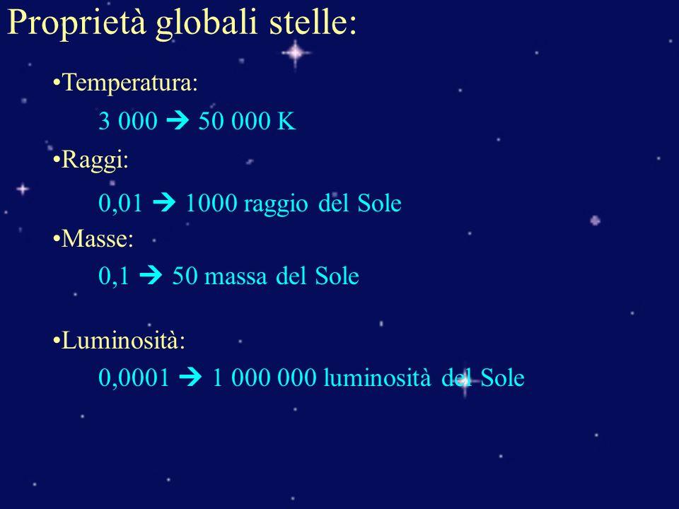 Proprietà globali stelle: