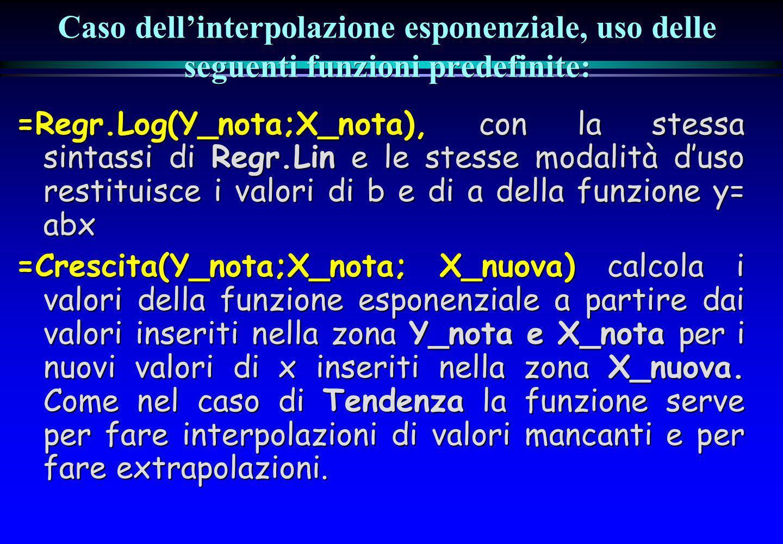 Caso dell'interpolazione esponenziale, uso delle seguenti funzioni predefinite: