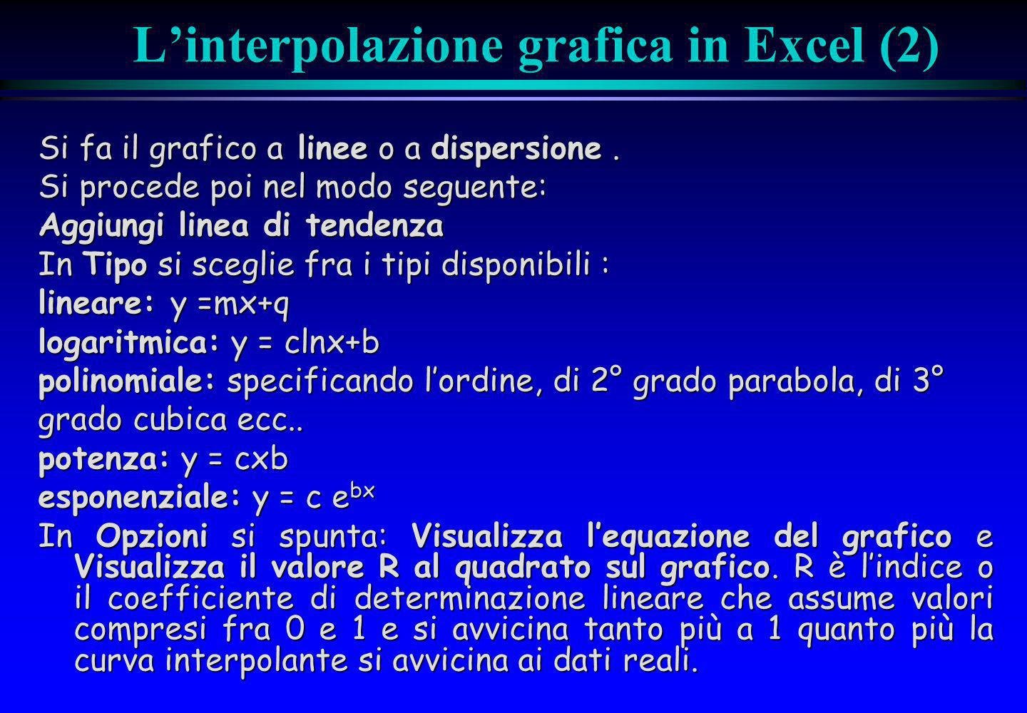 L'interpolazione grafica in Excel (2)