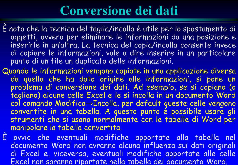 Conversione dei dati