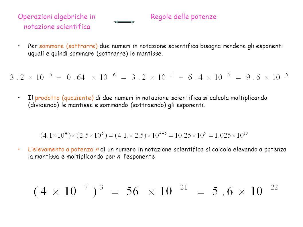 Operazioni algebriche in Regole delle potenze notazione scientifica