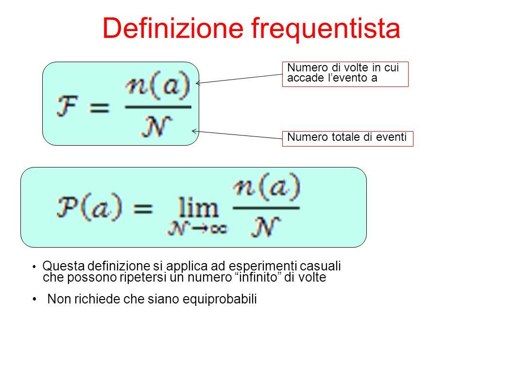 Definizione frequentista