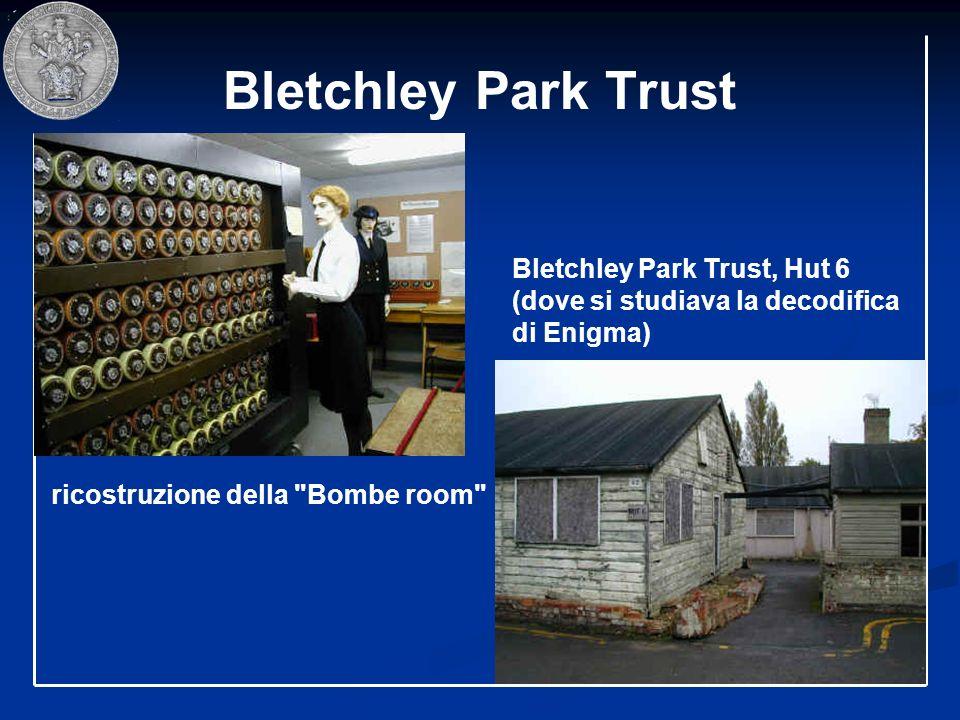 Bletchley Park Trust Bletchley Park Trust, Hut 6