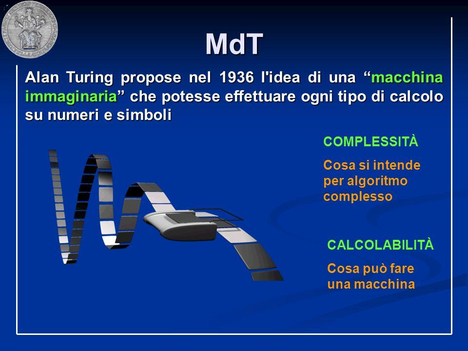 MdT Alan Turing propose nel 1936 l idea di una macchina immaginaria che potesse effettuare ogni tipo di calcolo su numeri e simboli.