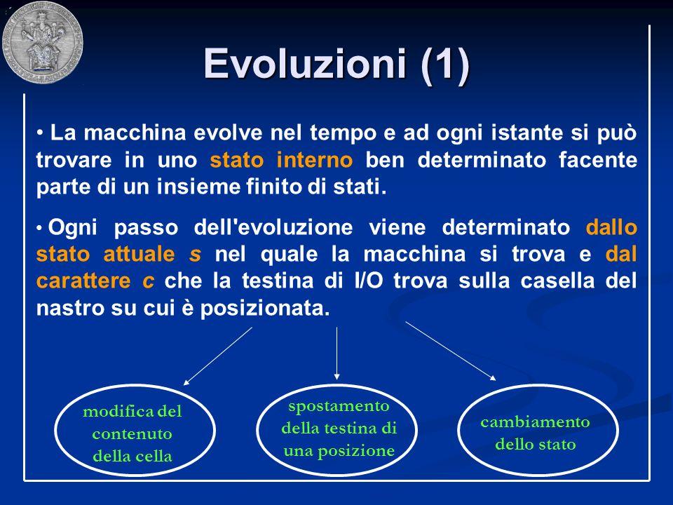 Evoluzioni (1)