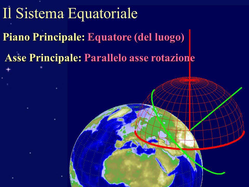 Il Sistema Equatoriale