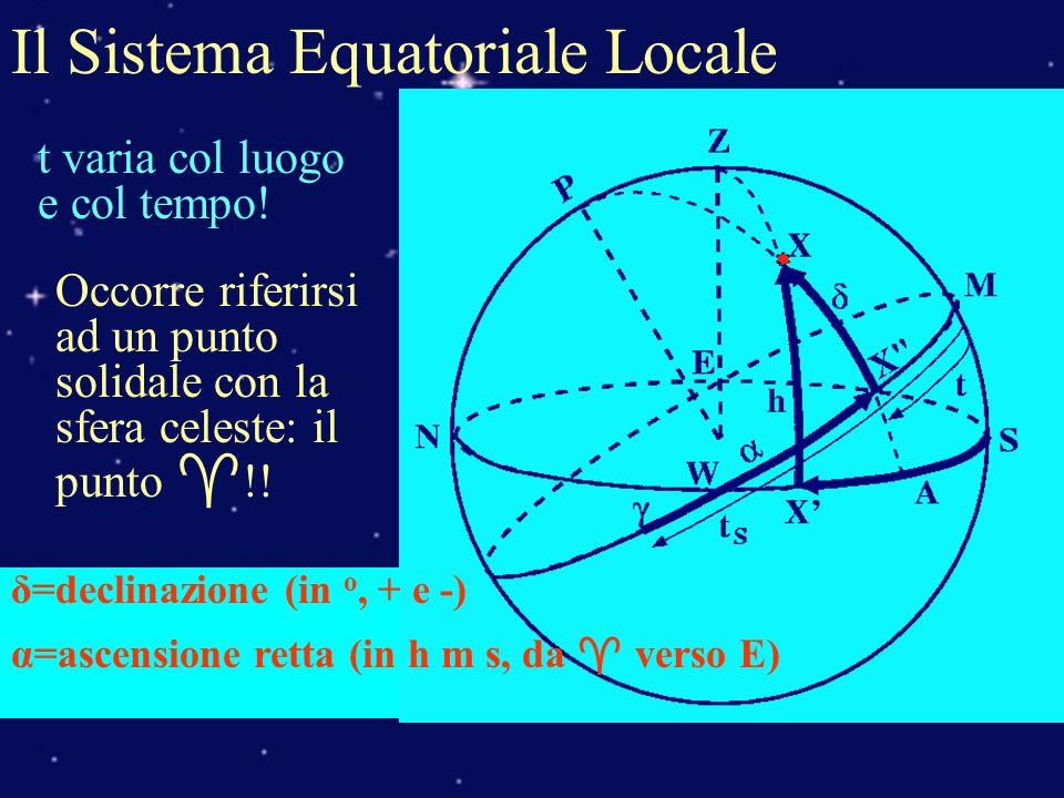 Il Sistema Equatoriale Locale
