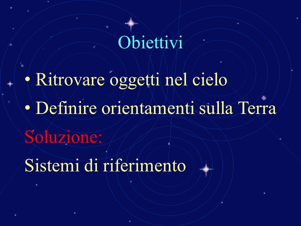 Obiettivi Ritrovare oggetti nel cielo. Definire orientamenti sulla Terra.