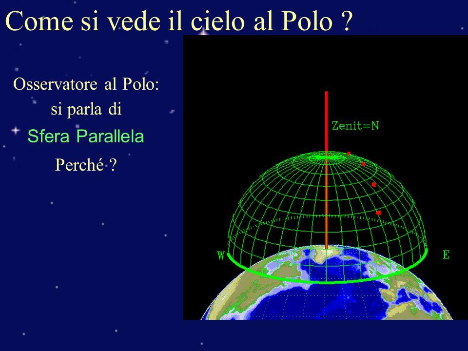 Come si vede il cielo al Polo