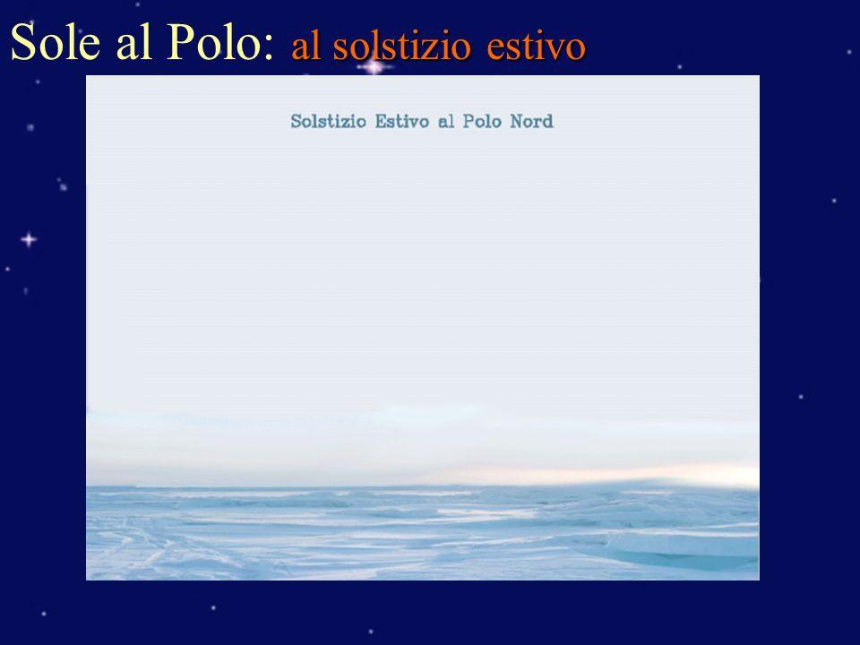 Sole al Polo: al solstizio estivo