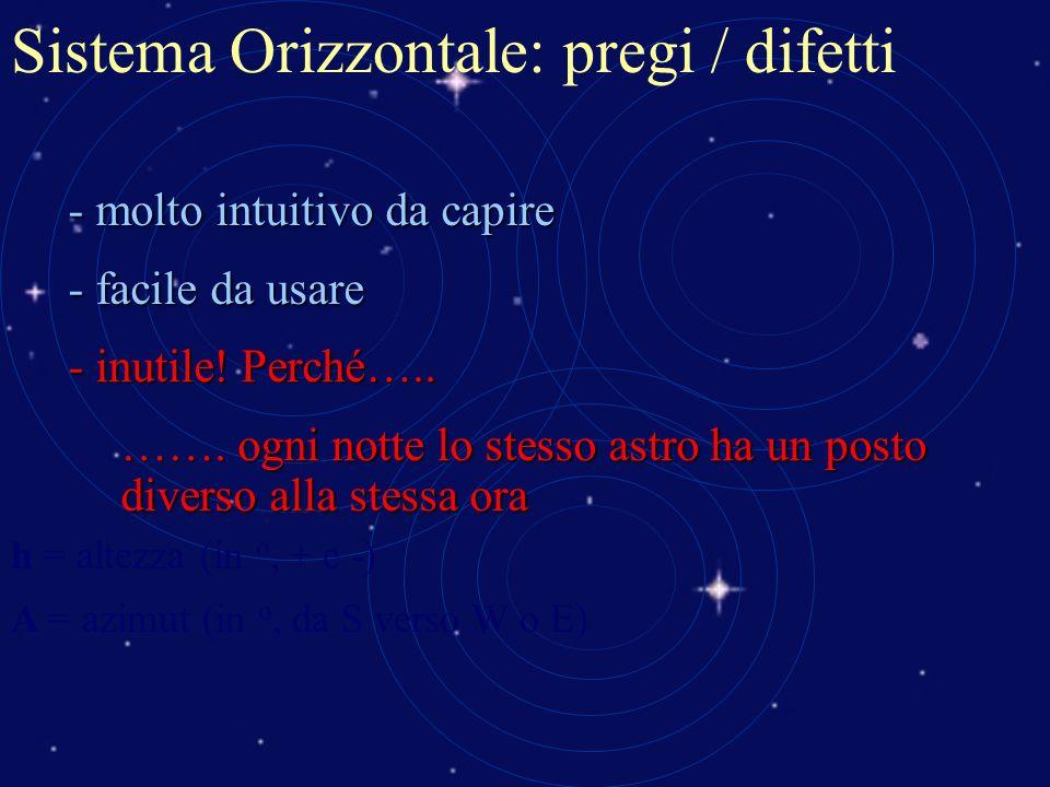 Sistema Orizzontale: pregi / difetti