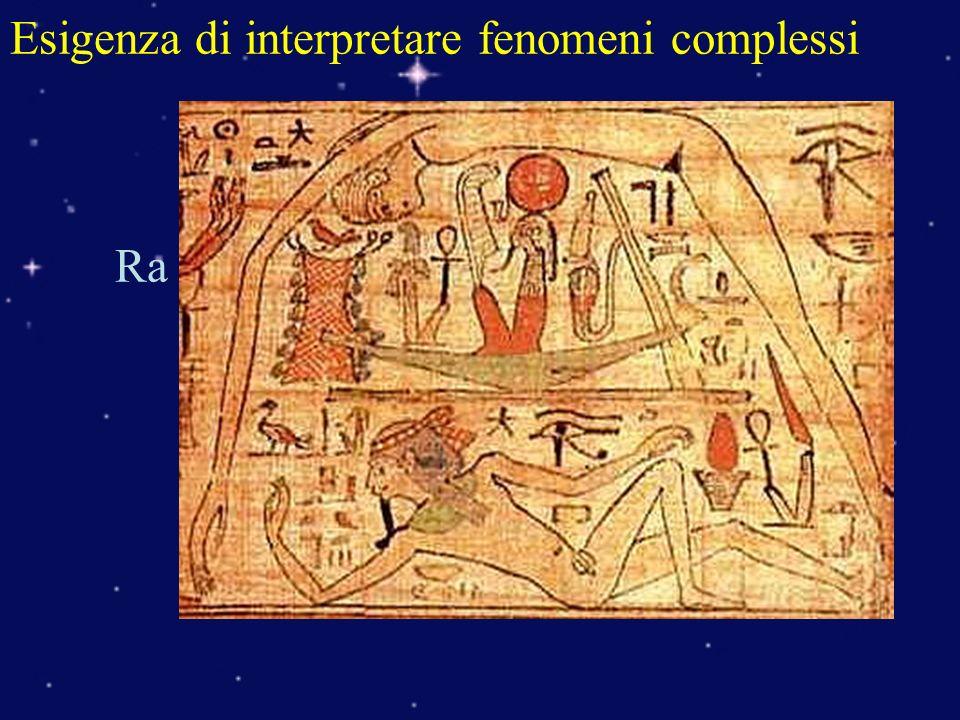 Esigenza di interpretare fenomeni complessi