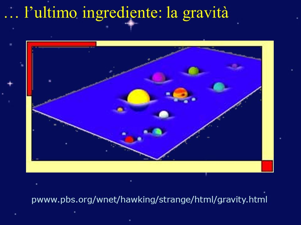 … l'ultimo ingrediente: la gravità