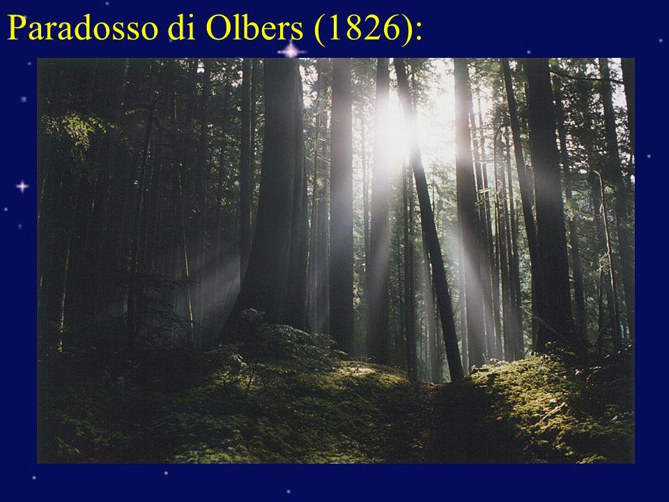 Paradosso di Olbers (1826):