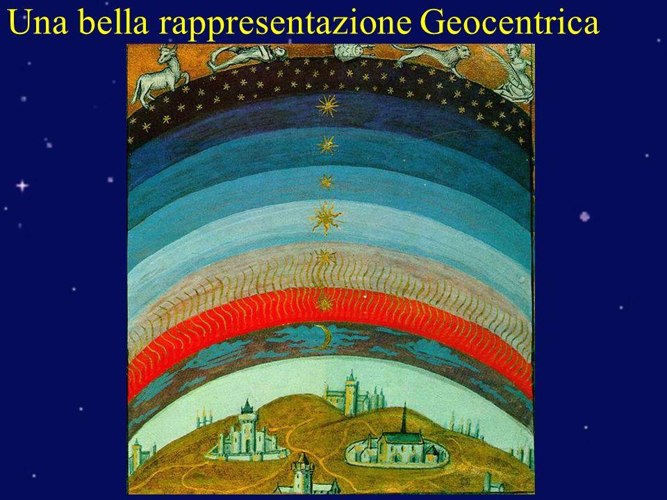 Una bella rappresentazione Geocentrica