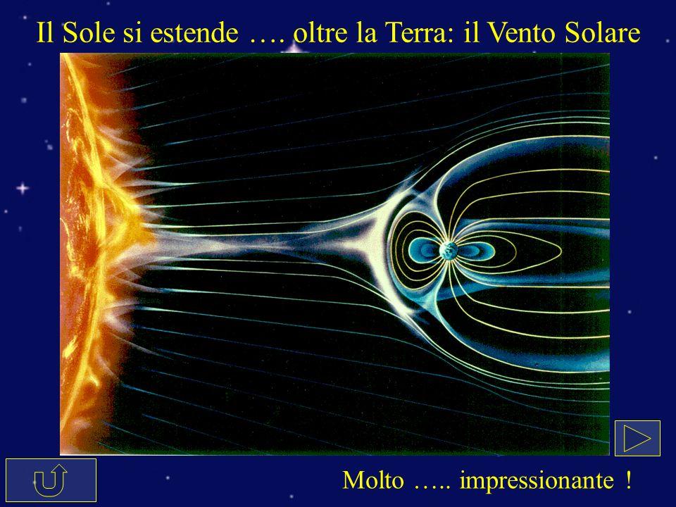 Il Sole si estende …. oltre la Terra: il Vento Solare