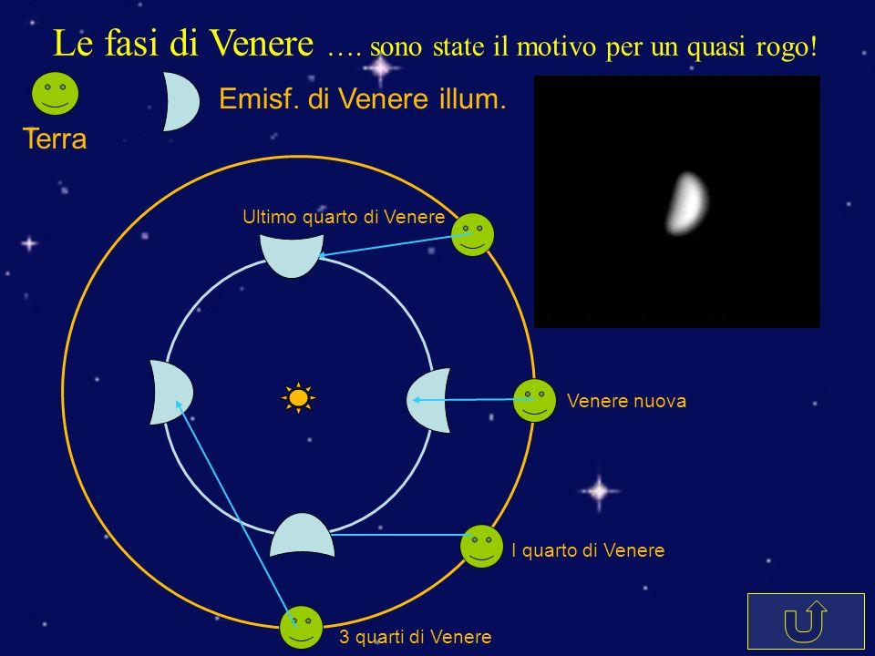 Le fasi di Venere …. sono state il motivo per un quasi rogo!