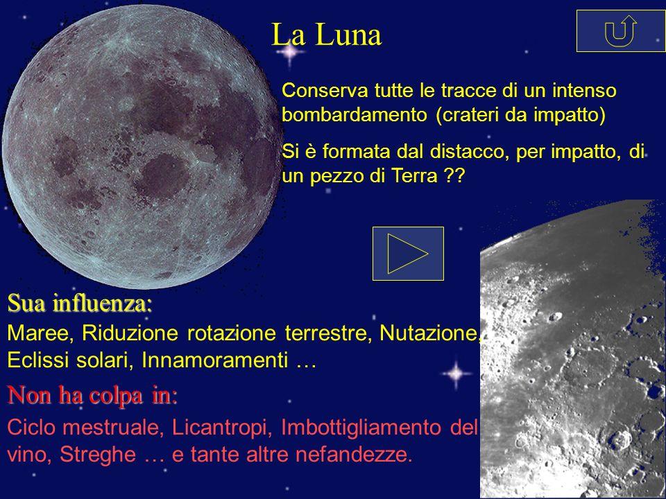 La Luna Sua influenza: Non ha colpa in: