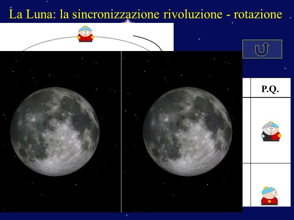 La Luna: la sincronizzazione rivoluzione - rotazione