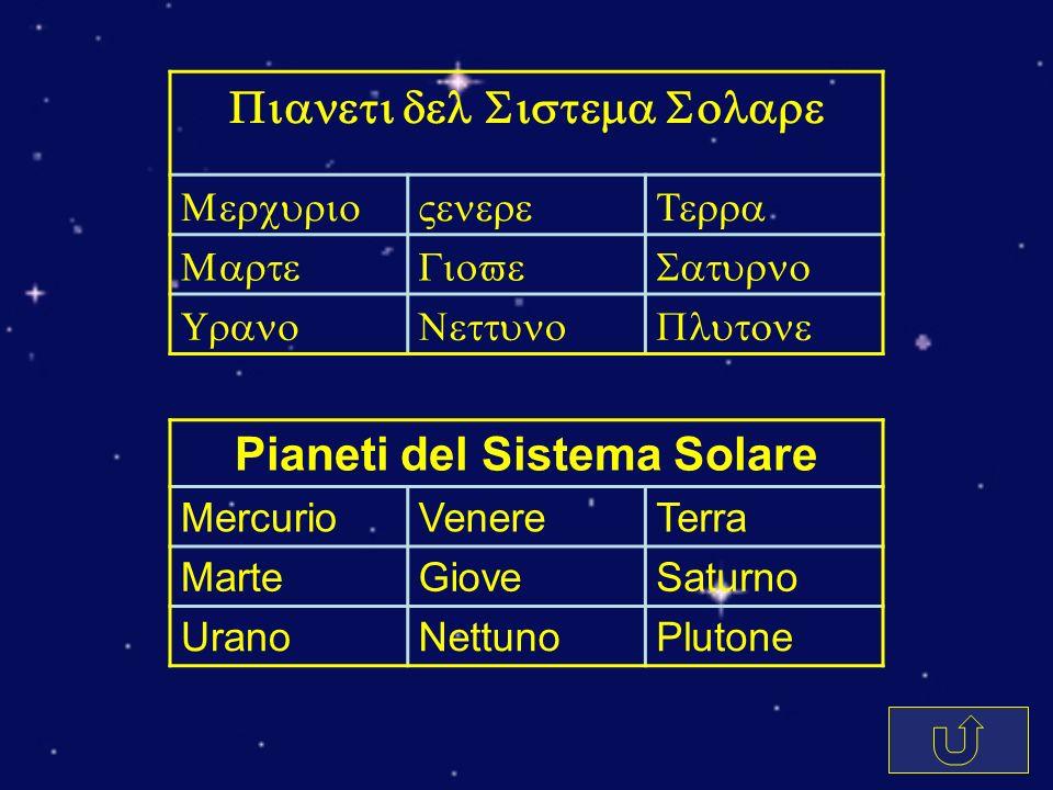 Pianeti del Sistema Solare Pianeti del Sistema Solare