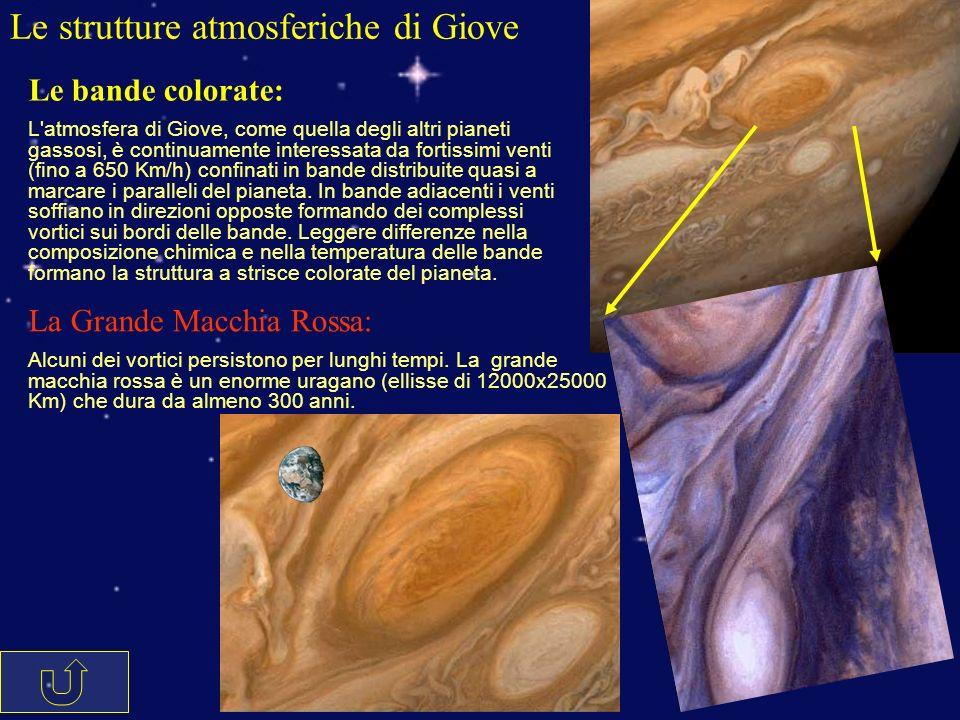 Le strutture atmosferiche di Giove