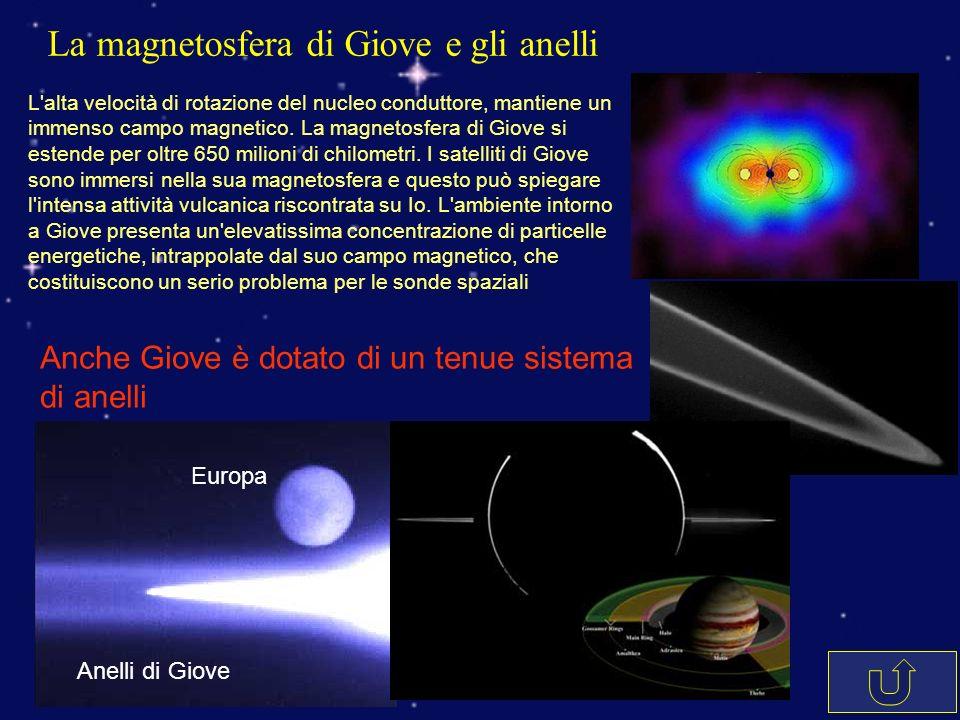 La magnetosfera di Giove e gli anelli