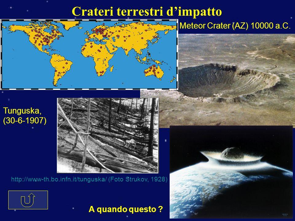 Crateri terrestri d'impatto