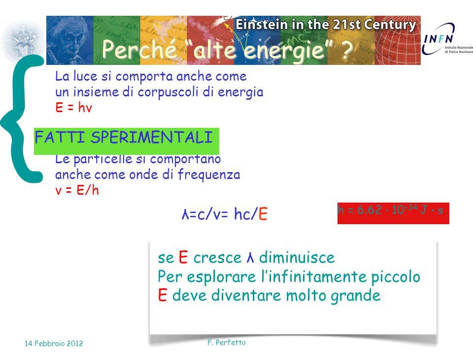 { Perché alte energie FATTI SPERIMENTALI λ=c/ν= hc/E