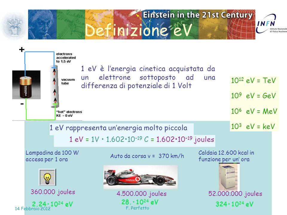 Definizione eV 1 eV è l'energia cinetica acquistata da un elettrone sottoposto ad una differenza di potenziale di 1 Volt.