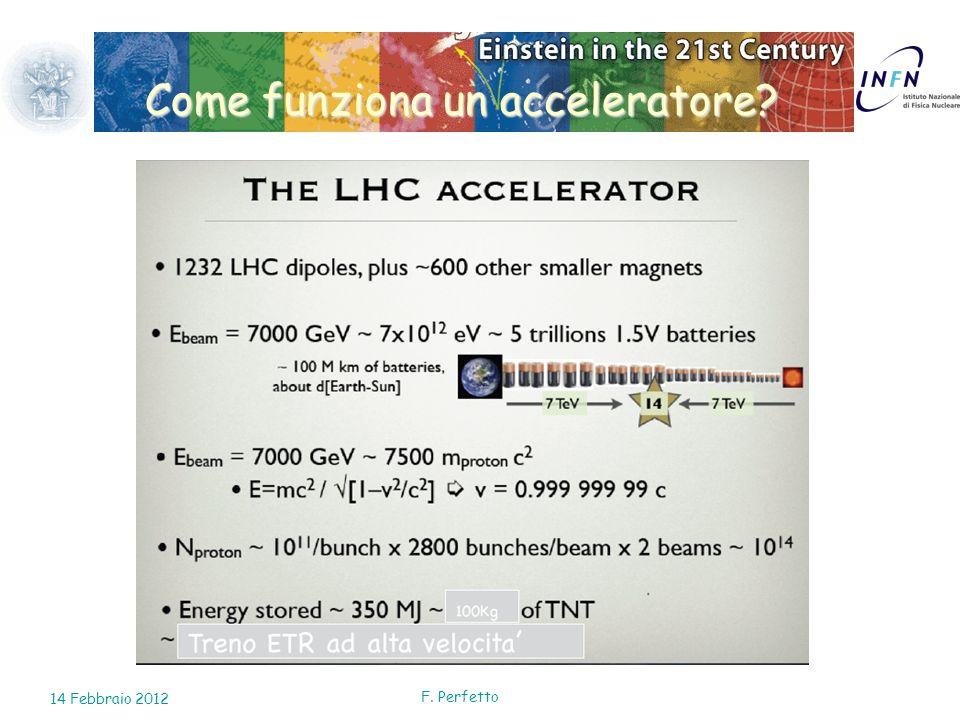 Come funziona un acceleratore