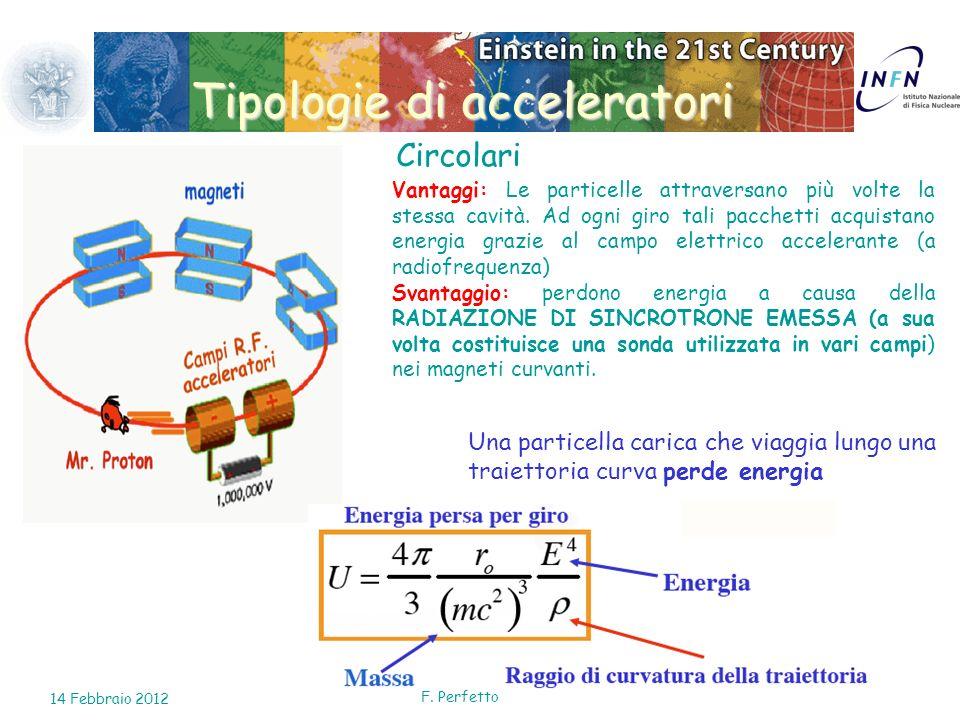 Tipologie di acceleratori